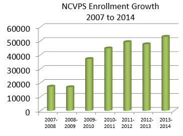 Enrollment_growth